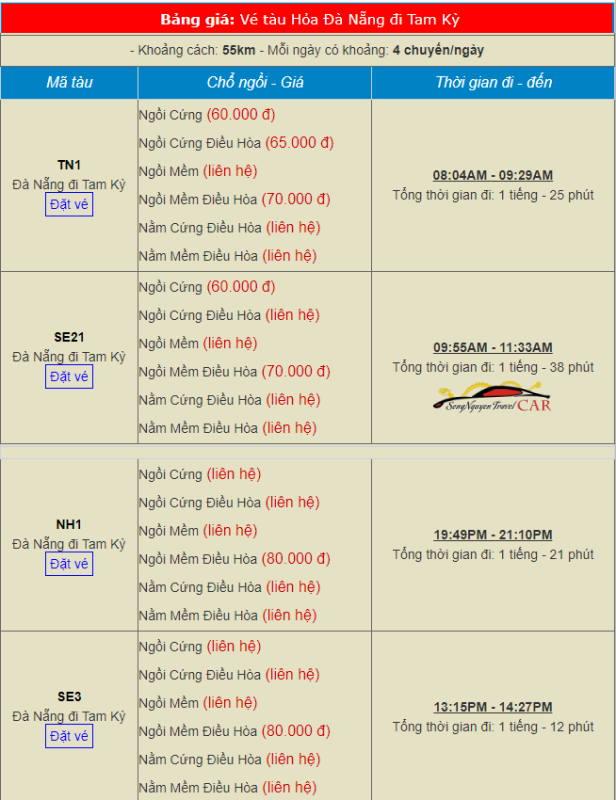Giá vé tàu lửa Đà Nẵng đi Tam Kỳ